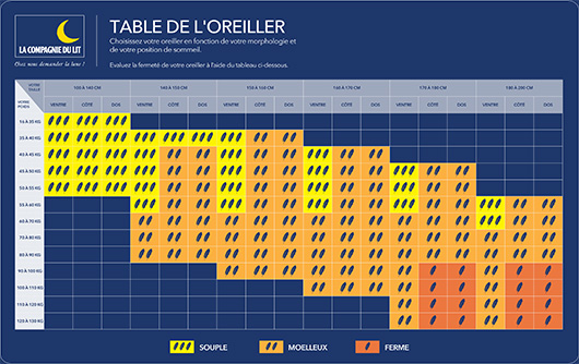 CDL_TABLE_OREILLER_243x189mm_2018-resize